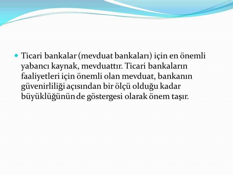 Bankalara, istenildiği zaman veya belli bir vade sonunda geri alınmak üzere ödünç olarak verilen Türk parası ve yabancı para fonlara, mevduat denilir.