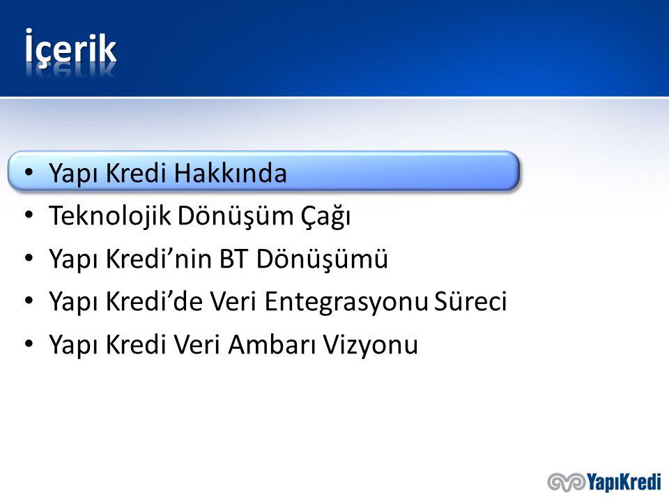 3  1944 te kuruldu, Türkiye'nin ilk ulusal çaplı parakende odaklı özel bankası  127 milyar TL konsolide aktif büyüklük( 30.Eyl.2012 )  928 şube  2,825 ATM  17,000 personel  6,4 milyon aktif müşteri  # 1 : 8 milyon Kredi Kartı (%19 üye işyeri, %13,6 kart sayısı )  2,3 milyon internet bankacılığı kullanıcısı  %80 : ADK dan gerçekleşen işlemlerin oranı  # 1 : Mobil bankacılık ( %15 mobil bankacılık sektöründeki payı )  # 1 : Factoring (%14,3 Pazar payı )  # 1 : Leasing ( %17,2 Pazar payı )  Yurt dışı iştirakler: Hollanda, Rusya, Azerbaycan  Güçlü sermayedarlar : Koç Holding ve UniCredit