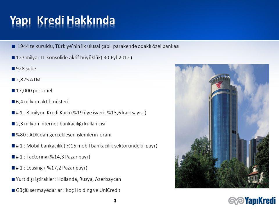 4  1967 : Türk bankacılık sektöründe bilgisayarı ilk kullanan banka  1984 : Şubeler arası online uygulamaya ilk geçen banka  1988 : Kredi kartı ve tüketici kredilerini ilk sağlayan banka  1991 : Telefon bankacılığı ve Kredi Kartı Bağlılık Programını ilk başlatan banka  1995 : ISO 9001 kalite sertifikasını ilk alan banka  2002 : Mobil POS uygulamasını ilk kullanan banka  2006 : Koçbank ve Yapı Kredi BT sistemlerini başarılı bir şekilde birleştirerek sektördeki en büyük birleşmeyi tamamlayan banka  2007 : World Card programını yeniden yapılandıran ve müşterilerine aynı marka altında çok daha esnek servisler sunan banka  İlk Türkçe Finansal I-phone uygulamasını sunan banka  Engellilerin kolay kullanımı için özel olarak geliştirilmiş ATM 'leri ilk kullanıma açan banka