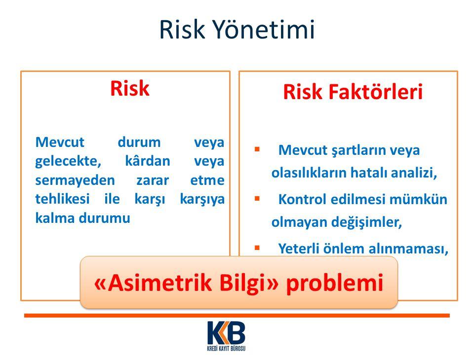 Risk Mevcut durum veya gelecekte, kârdan veya sermayeden zarar etme tehlikesi ile karşı karşıya kalma durumu Risk Faktörleri  Mevcut şartların veya o