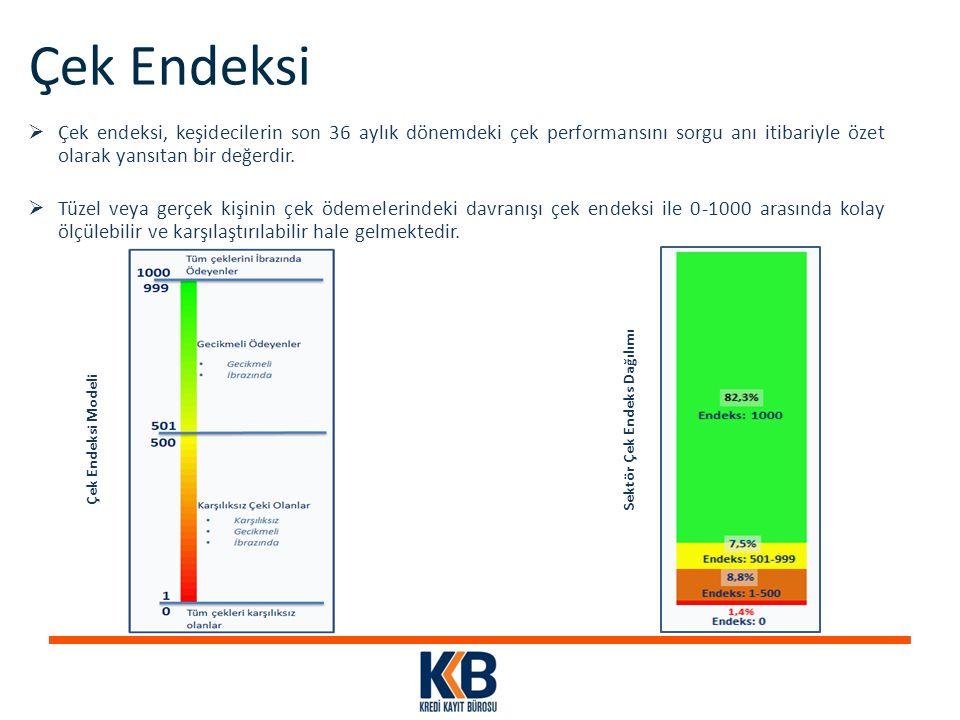 Çek Endeksi  Çek endeksi, keşidecilerin son 36 aylık dönemdeki çek performansını sorgu anı itibariyle özet olarak yansıtan bir değerdir.  Tüzel veya