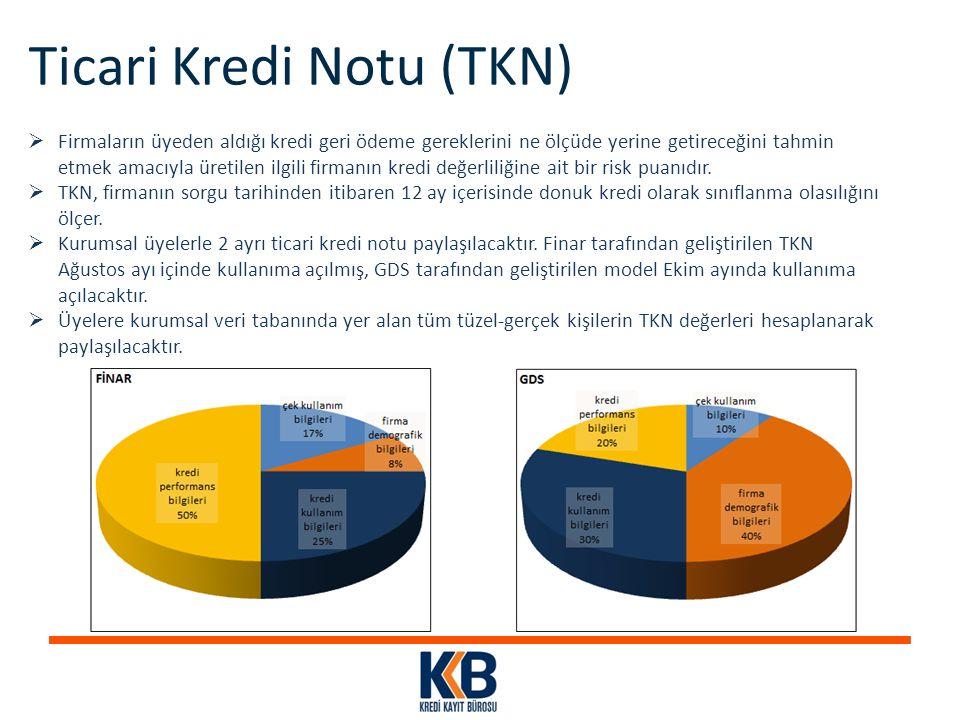 Ticari Kredi Notu (TKN)  Firmaların üyeden aldığı kredi geri ödeme gereklerini ne ölçüde yerine getireceğini tahmin etmek amacıyla üretilen ilgili fi