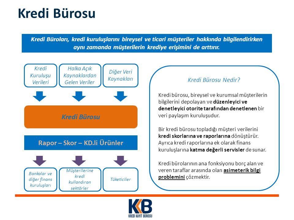Kredi Bürosu Kredi Büroları, kredi kuruluşlarını bireysel ve ticari müşteriler hakkında bilgilendirirken aynı zamanda müşterilerin krediye erişimini d