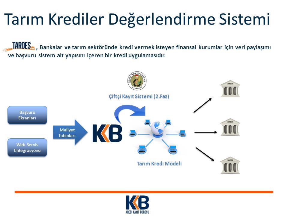 , Bankalar ve tarım sektöründe kredi vermek isteyen finansal kurumlar için veri paylaşımı ve başvuru sistem alt yapısını içeren bir kredi uygulamasıdı