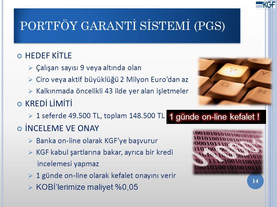 PORTFÖY GARANTİ SİSTEMİ (PGS) HEDEF KİTLE  Çalışan sayısı 9 veya altında olan  Ciro veya aktif büyüklüğü 2 Milyon Euro'dan az  Kalkınmada öncelikli