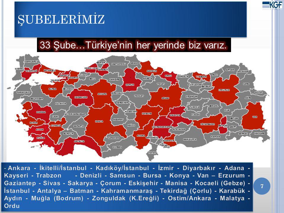 ŞUBELERİMİZ 7