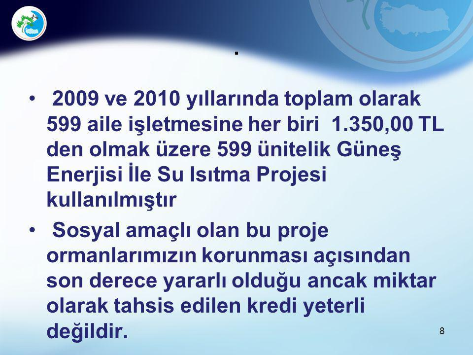 2009 ve 2010 yıllarında toplam olarak 599 aile işletmesine her biri 1.350,00 TL den olmak üzere 599 ünitelik Güneş Enerjisi İle Su Isıtma Projesi kullanılmıştır Sosyal amaçlı olan bu proje ormanlarımızın korunması açısından son derece yararlı olduğu ancak miktar olarak tahsis edilen kredi yeterli değildir.