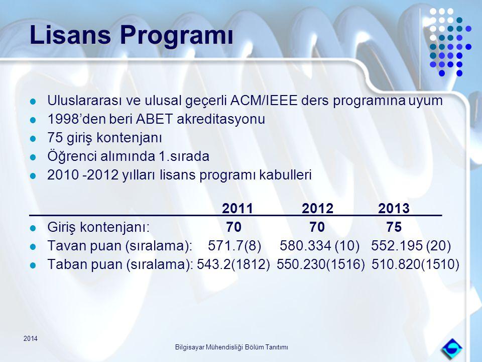 2014 Bilgisayar Mühendisliği Bölüm Tanıtımı Lisans Programı Uluslararası ve ulusal geçerli ACM/IEEE ders programına uyum 1998'den beri ABET akreditasy