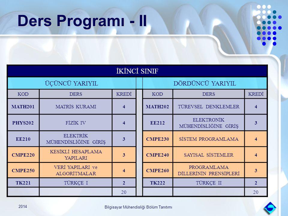2014 Bilgisayar Mühendisliği Bölüm Tanıtımı Ders Programı - II İKİNCİ SINIF ÜÇÜNCÜ YARIYILDÖRDÜNCÜ YARIYIL KODDERSKREDİKODDERSKREDİ MATH201MATRİS KURA