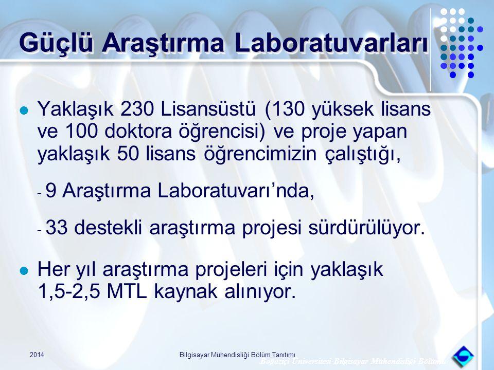 2014Bilgisayar Mühendisliği Bölüm Tanıtımı Güçlü Araştırma Laboratuvarları Güçlü Araştırma Laboratuvarları Yaklaşık 230 Lisansüstü (130 yüksek lisans