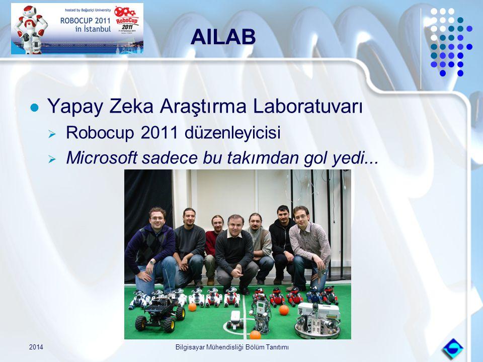 2014Bilgisayar Mühendisliği Bölüm Tanıtımı AILAB Yapay Zeka Araştırma Laboratuvarı  Robocup 2011 düzenleyicisi  Microsoft sadece bu takımdan gol yed