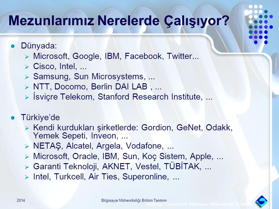 2014Bilgisayar Mühendisliği Bölüm Tanıtımı Dünyada:  Microsoft, Google, IBM, Facebook, Twitter...  Cisco, Intel,...  Samsung, Sun Microsystems,...