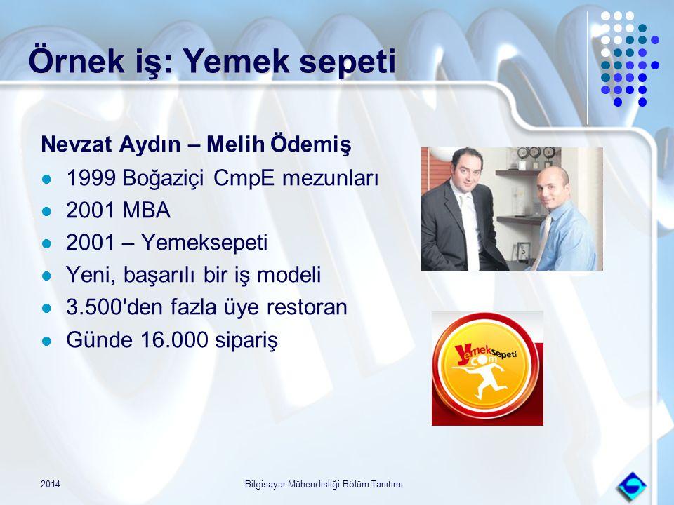 Örnek iş: Yemek sepeti Nevzat Aydın – Melih Ödemiş 1999 Boğaziçi CmpE mezunları 2001 MBA 2001 – Yemeksepeti Yeni, başarılı bir iş modeli 3.500'den faz