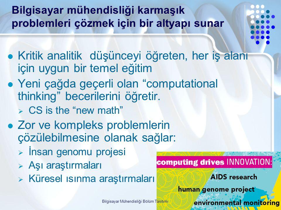 2014Bilgisayar Mühendisliği Bölüm Tanıtımı Ders Programı - III ÜÇÜNCÜ SINIF BEŞİNCİ YARIYILALTINCI YARIYIL KODDERSKREDİKODDERSKREDİ CMPE300ALGORİTMA ANALİZİ3CMPE321 VERİTABANI SİSTEMLERİNE GİRİŞ 4 CMPE322İŞLETİM SİSTEMLERİ4CMPE350 BİÇİMSEL DİLLER ve MAKİNELER KURAMI 3 CMPE343 OLASILIK ve İSTATİSTİĞE GİRİŞ 3CMPE352 YAZILIM MÜHENDİSLİĞİNİN TEMELLERİ 2 CMPE344 BİLGİSAYAR ORGANİZASYONU 4CMPE362SİNYAL İŞLEMEYE GİRİŞ3 IE310YÖNEYLEM ARAŞTIRMASI4IE306SİSTEM BENZETİMİ4 HTR311 TÜRKİYE CUMHURİYETİ TARİHİ I 2HTR312 TÜRKİYE CUMHURİYETİ TARİHİ II 2 20201818