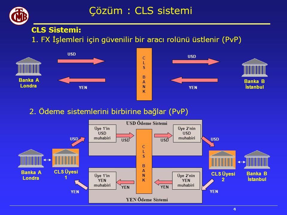 4 USD Ödeme Sistemi YEN Ödeme Sistemi CLSBANKCLSBANK Banka A Londra Banka B İstanbul Üye 1'in USD muhabiri USD YEN Üye 1'in YEN muhabiri Üye 2'nin USD