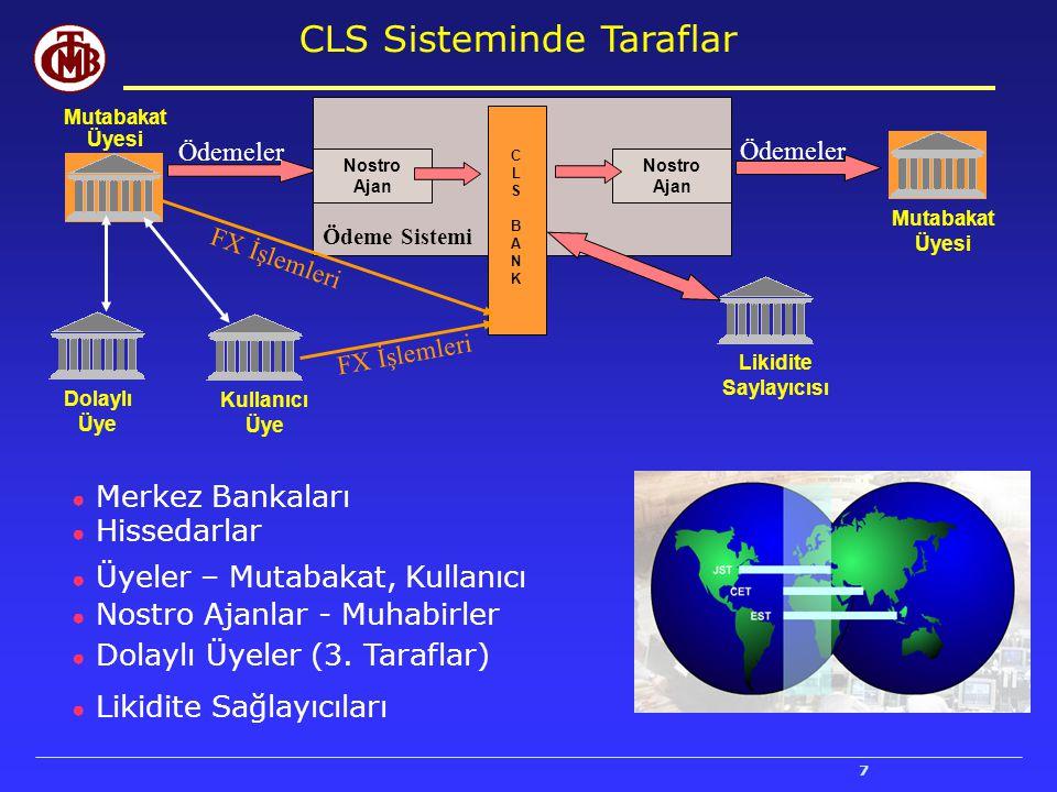 7 Ödeme Sistemi ● Merkez Bankaları CLSBANKCLSBANK CLS Sisteminde Taraflar Mutabakat Üyesi Ödemeler FX İşlemleri Kullanıcı Üye ● Hissedarlar ● Üyeler –