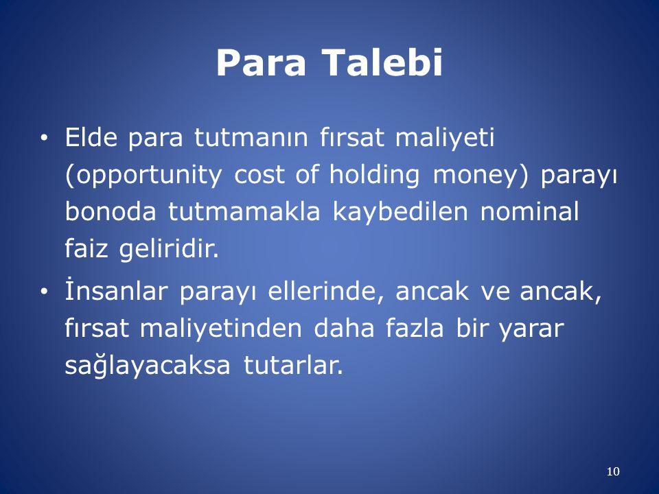 Para Talebi Elde para tutmanın fırsat maliyeti (opportunity cost of holding money) parayı bonoda tutmamakla kaybedilen nominal faiz geliridir. İnsanla