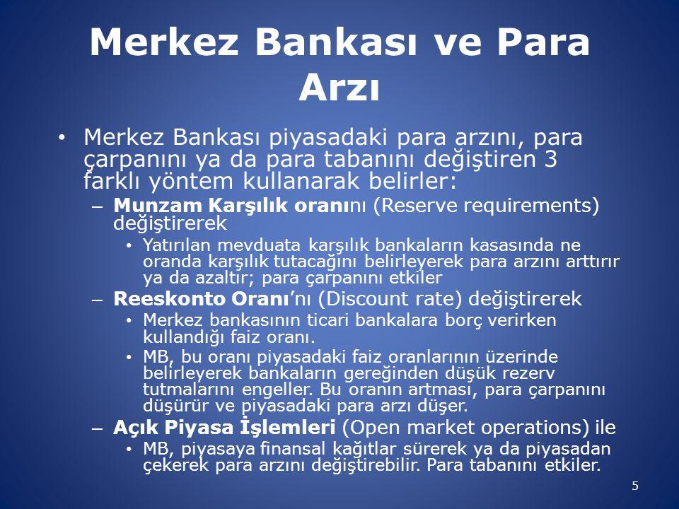 Merkez Bankası ve Para Arzı Merkez Bankası piyasadaki para arzını, para çarpanını ya da para tabanını değiştiren 3 farklı yöntem kullanarak belirler: