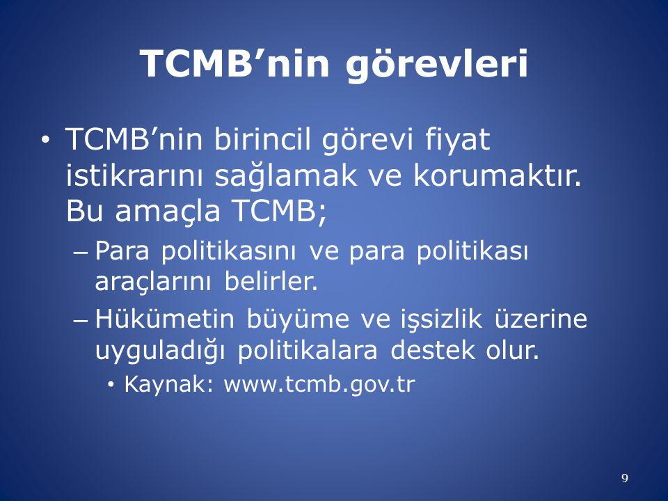 TCMB'nin görevleri TCMB'nin birincil görevi fiyat istikrarını sağlamak ve korumaktır. Bu amaçla TCMB; – Para politikasını ve para politikası araçların