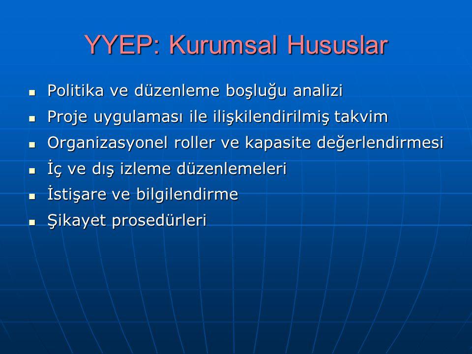 YYEP: Kurumsal Hususlar Politika ve düzenleme boşluğu analizi Politika ve düzenleme boşluğu analizi Proje uygulaması ile ilişkilendirilmiş takvim Proj