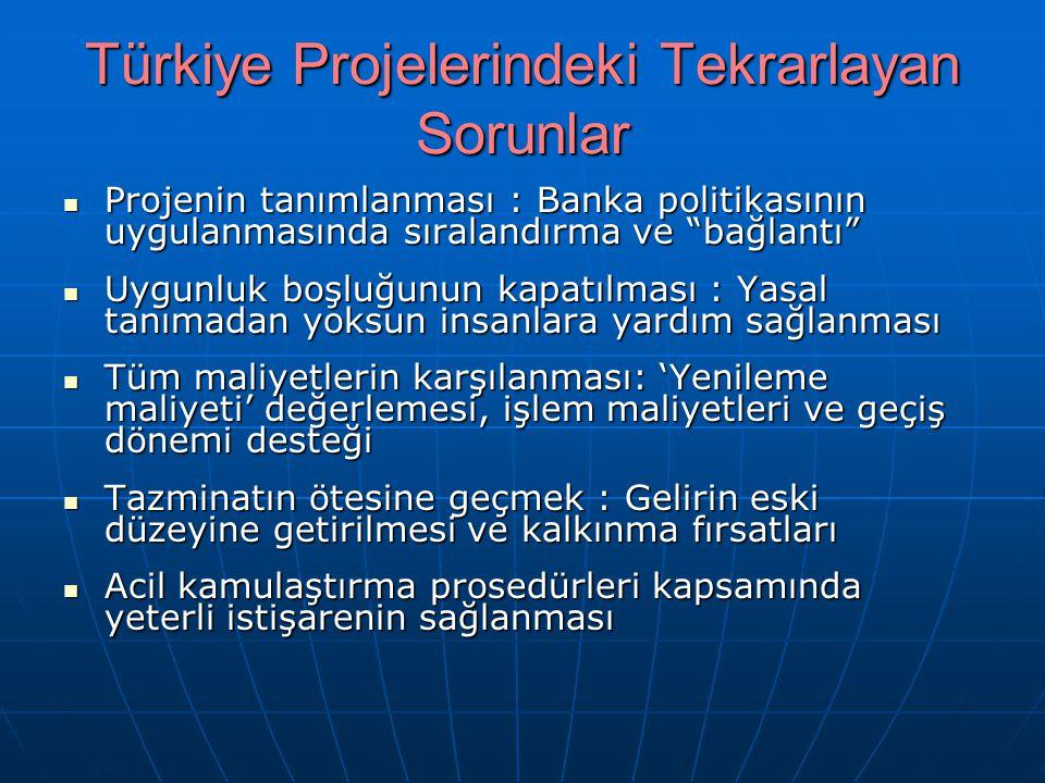 Türkiye Projelerindeki Tekrarlayan Sorunlar Projenin tanımlanması : Banka politikasının uygulanmasında sıralandırma ve bağlantı Projenin tanımlanması : Banka politikasının uygulanmasında sıralandırma ve bağlantı Uygunluk boşluğunun kapatılması : Yasal tanımadan yoksun insanlara yardım sağlanması Uygunluk boşluğunun kapatılması : Yasal tanımadan yoksun insanlara yardım sağlanması Tüm maliyetlerin karşılanması: 'Yenileme maliyeti' değerlemesi, işlem maliyetleri ve geçiş dönemi desteği Tüm maliyetlerin karşılanması: 'Yenileme maliyeti' değerlemesi, işlem maliyetleri ve geçiş dönemi desteği Tazminatın ötesine geçmek : Gelirin eski düzeyine getirilmesi ve kalkınma fırsatları Tazminatın ötesine geçmek : Gelirin eski düzeyine getirilmesi ve kalkınma fırsatları Acil kamulaştırma prosedürleri kapsamında yeterli istişarenin sağlanması Acil kamulaştırma prosedürleri kapsamında yeterli istişarenin sağlanması
