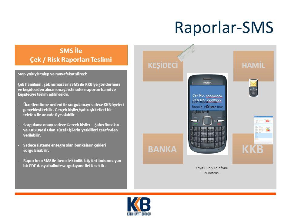 Raporlar-SMS SMS İle Çek / Risk Raporları Teslimi SMS yoluyla talep ve muvafakat süreci: Çek hamilinin, çek numarasını SMS ile KKB ye göndermesi ve ke