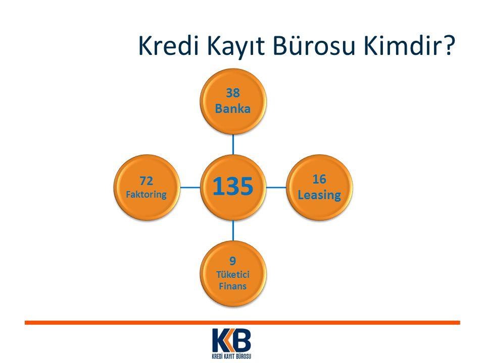 Kredi Kayıt Bürosu Kimdir? 135 38 Banka 16 Leasing 9 Tüketici Finans 72 Faktoring