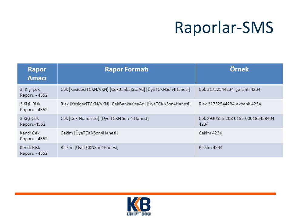Raporlar-SMS Rapor Amacı Rapor FormatıÖrnek 3. Kişi Çek Raporu - 4552 Cek [KesideciTCKN/VKN] [CekBankaKısaAd] [ÜyeTCKNSon4Hanesi]Cek 31732544234 garan