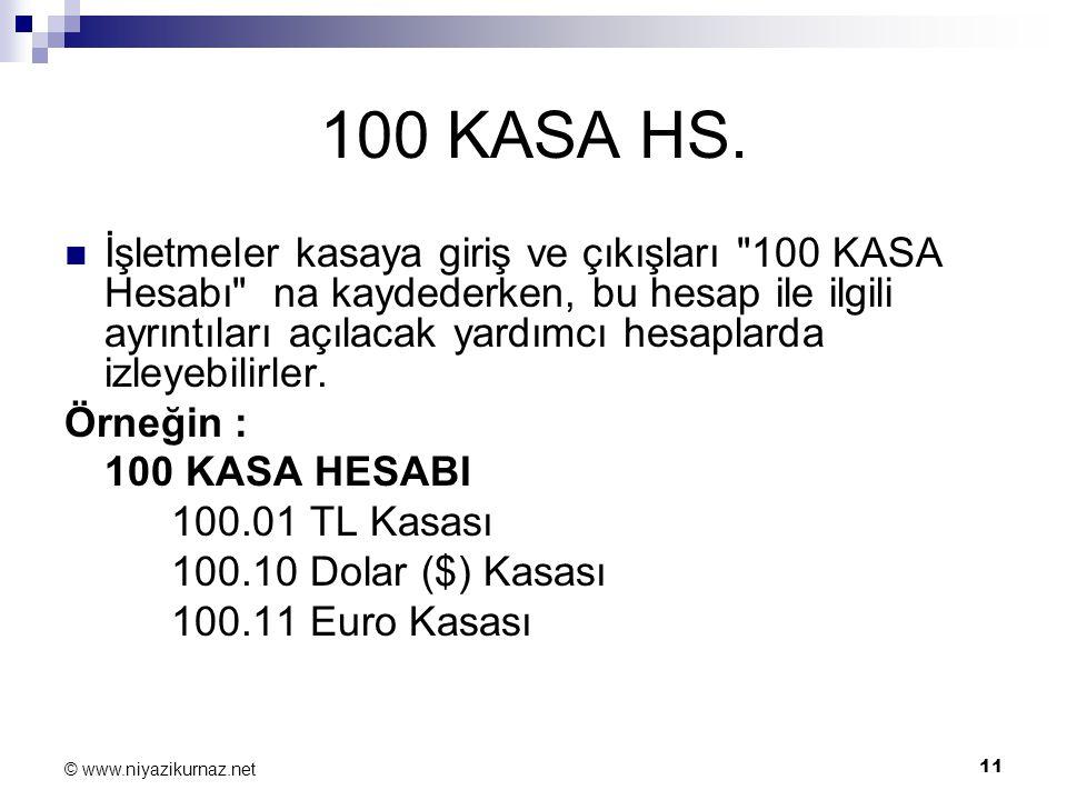 11 © www.niyazikurnaz.net 100 KASA HS. İşletmeler kasaya giriş ve çıkışları