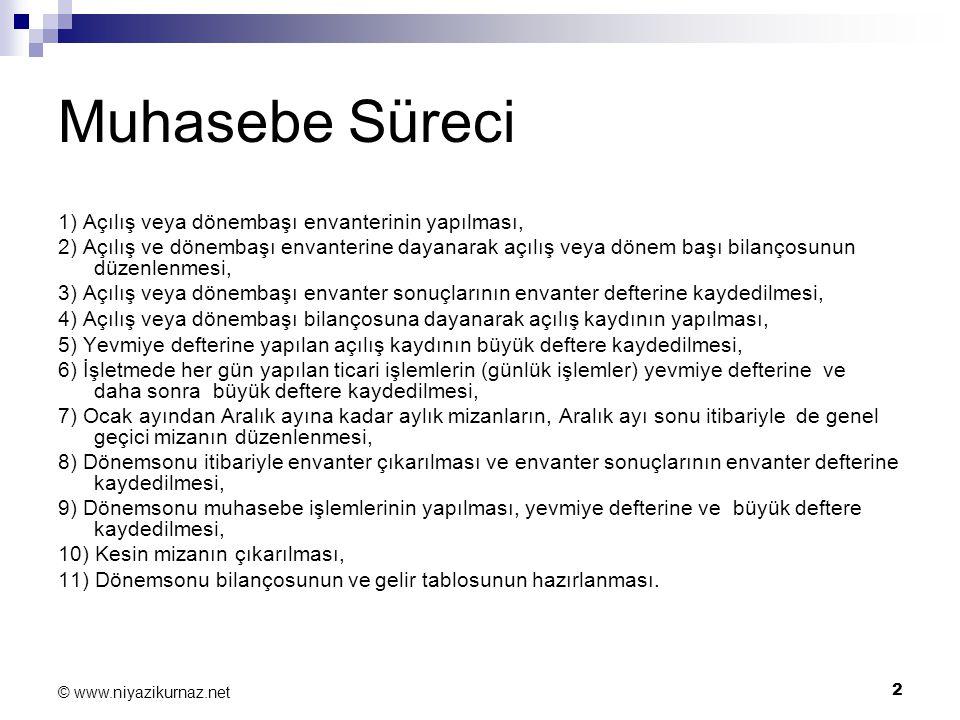 2 © www.niyazikurnaz.net Muhasebe Süreci 1) Açılış veya dönembaşı envanterinin yapılması, 2) Açılış ve dönembaşı envanterine dayanarak açılış veya dön