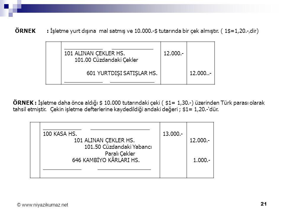 21 © www.niyazikurnaz.net ÖRNEK : İşletme yurt dışına mal satmış ve 10.000.-$ tutarında bir çek almıştır. ( 1$=1,20.-'dir) _____________ _____________