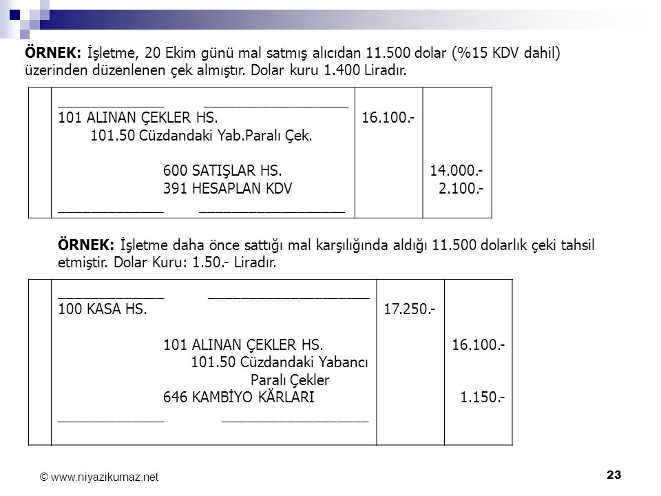 23 © www.niyazikurnaz.net ÖRNEK: İşletme, 20 Ekim günü mal satmış alıcıdan 11.500 dolar (%15 KDV dahil) üzerinden düzenlenen çek almıştır. Dolar kuru