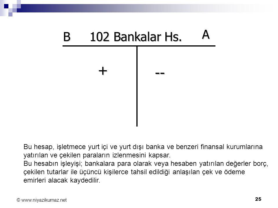 25 © www.niyazikurnaz.net B A + -- 102 Bankalar Hs. Bu hesap, işletmece yurt içi ve yurt dışı banka ve benzeri finansal kurumlarına yatırılan ve çekil