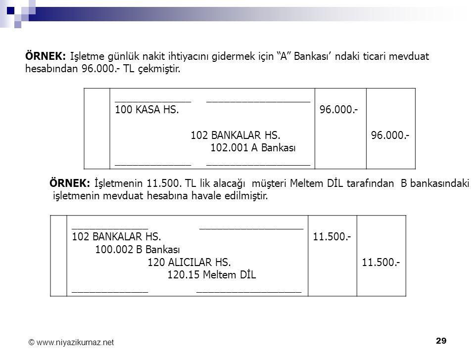 """29 © www.niyazikurnaz.net ÖRNEK: Işletme günlük nakit ihtiyacını gidermek için """"A"""" Bankası' ndaki ticari mevduat hesabından 96.000.- TL çekmiştir. ___"""