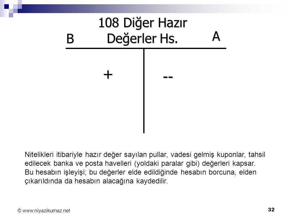 32 © www.niyazikurnaz.net B A + -- 108 Diğer Hazır Değerler Hs. Nitelikleri itibariyle hazır değer sayılan pullar, vadesi gelmiş kuponlar, tahsil edil