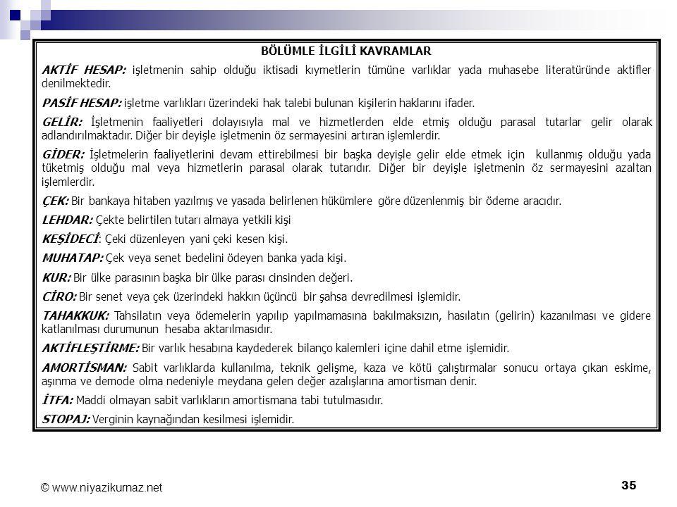 35 © www.niyazikurnaz.net BÖLÜMLE İLGİLİ KAVRAMLAR AKTİF HESAP: işletmenin sahip olduğu iktisadi kıymetlerin tümüne varlıklar yada muhasebe literatürü