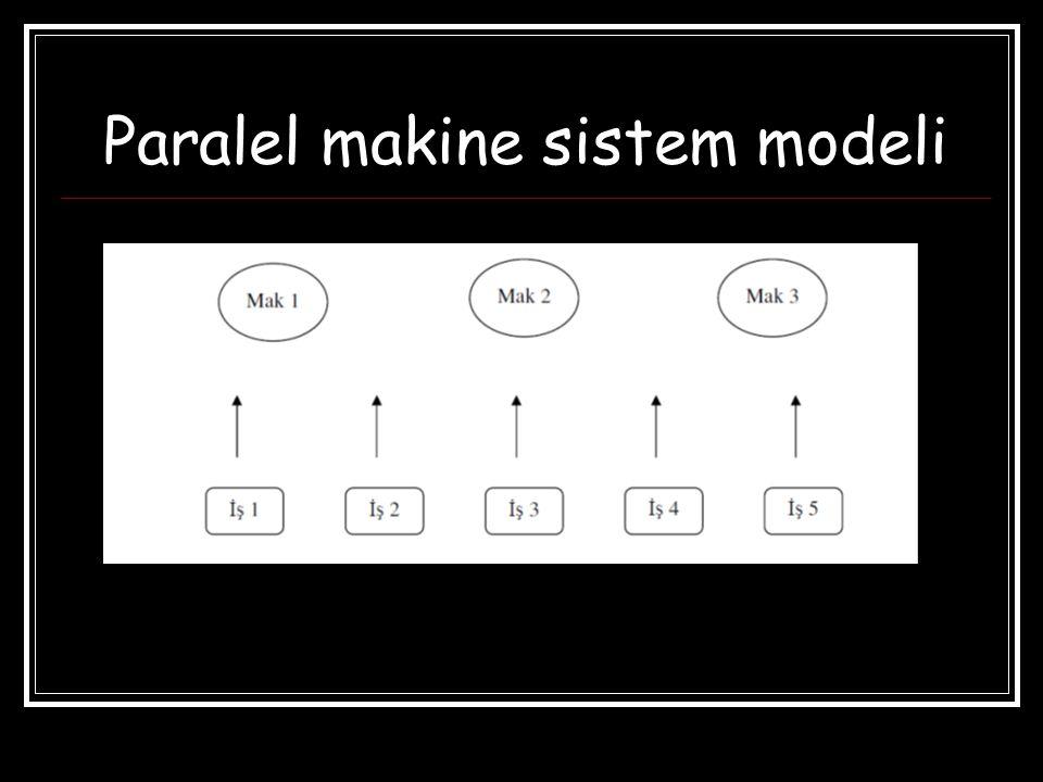 Paralel makine sistem modeli