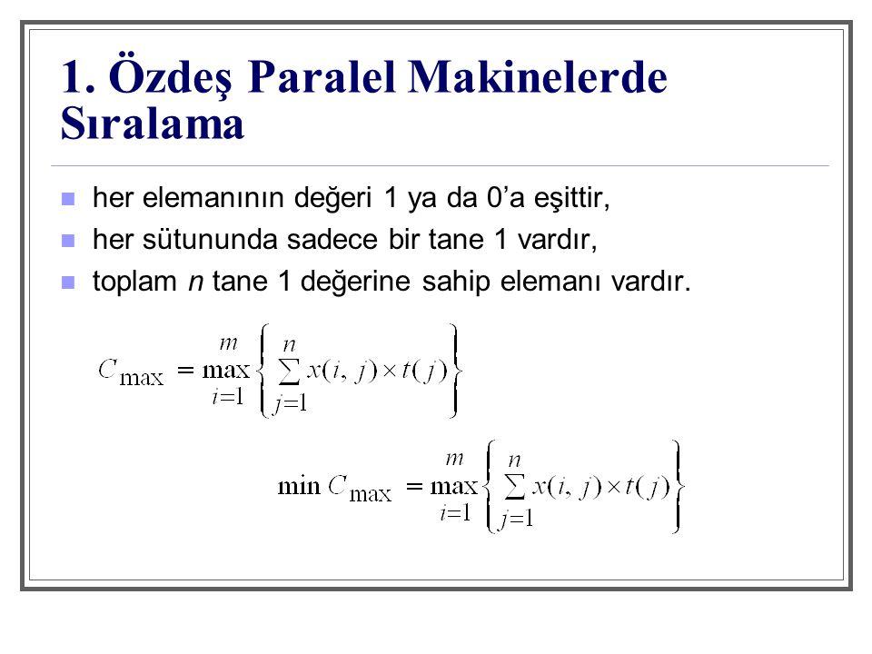 1. Özdeş Paralel Makinelerde Sıralama her elemanının değeri 1 ya da 0'a eşittir, her sütununda sadece bir tane 1 vardır, toplam n tane 1 değerine sahi