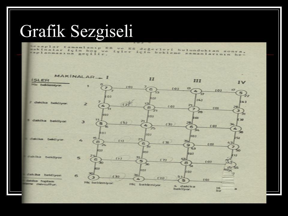Grafik Sezgiseli