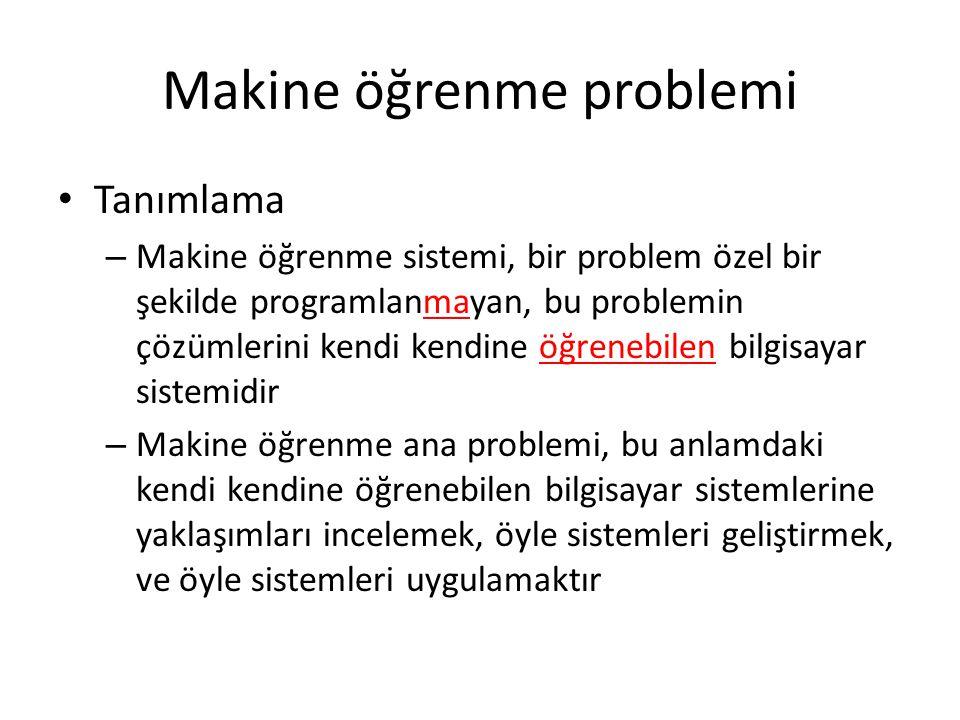 Makine öğrenme problemi Problem özel bir şekilde programlanmayan, problemin çözümlerini kendi kendine öğrenebilen ne demektir.