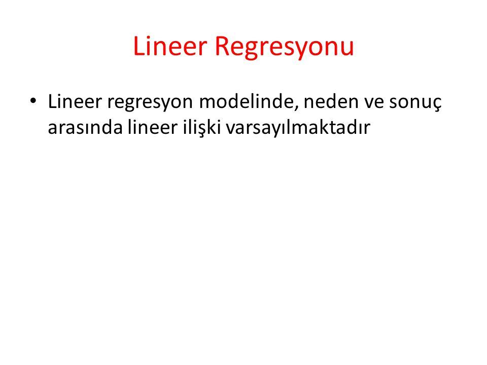 Lineer Regresyonu Lineer regresyon modelinde, neden ve sonuç arasında lineer ilişki varsayılmaktadır