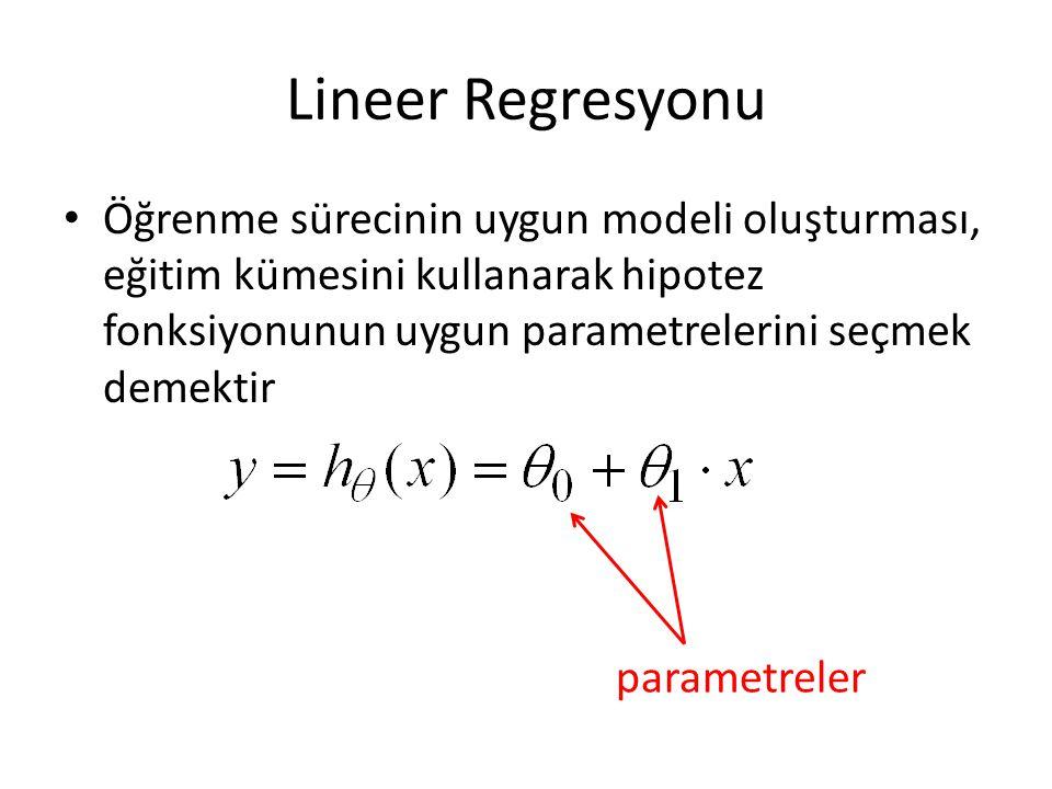 Lineer Regresyonu Öğrenme sürecinin uygun modeli oluşturması, eğitim kümesini kullanarak hipotez fonksiyonunun uygun parametrelerini seçmek demektir parametreler