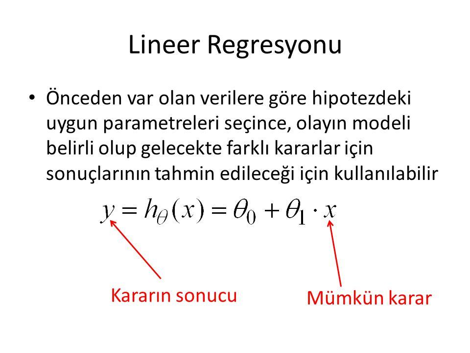 Lineer Regresyonu Önceden var olan verilere göre hipotezdeki uygun parametreleri seçince, olayın modeli belirli olup gelecekte farklı kararlar için sonuçlarının tahmin edileceği için kullanılabilir Kararın sonucu Mümkün karar