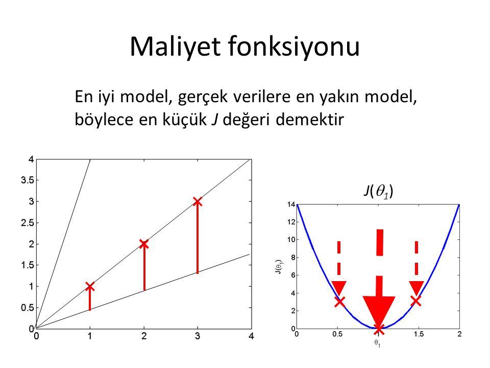 Maliyet fonksiyonu En iyi model, gerçek verilere en yakın model, böylece en küçük J değeri demektir J(1)J(1)