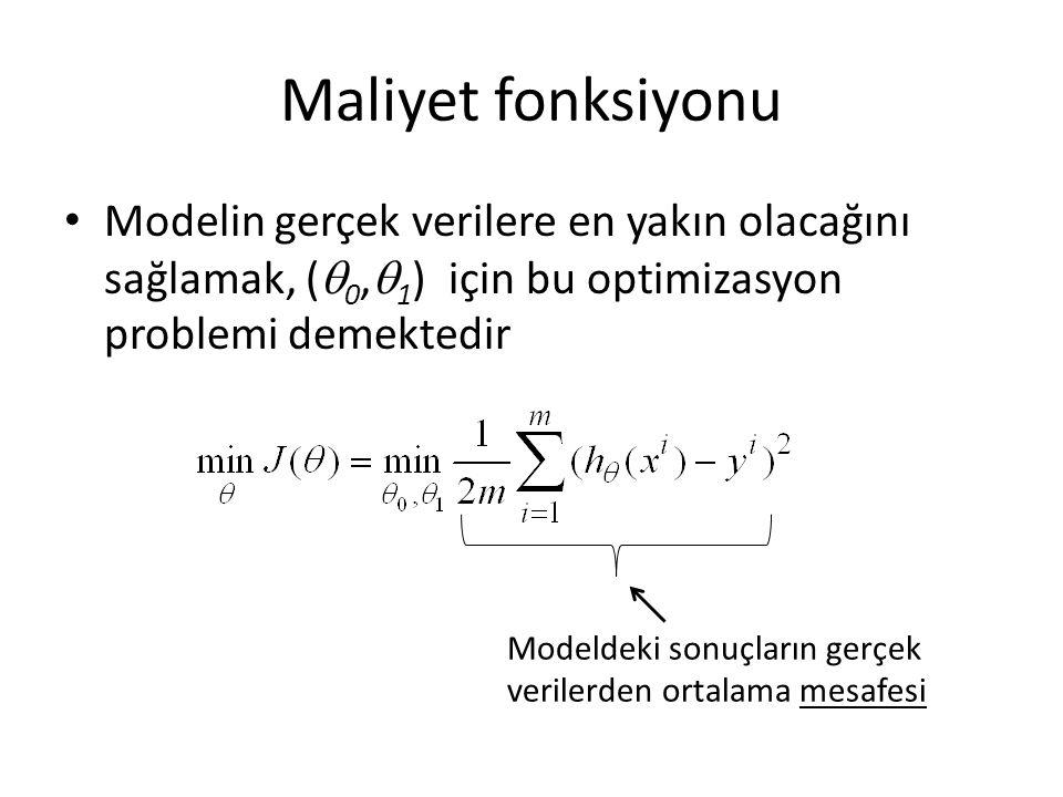 Maliyet fonksiyonu Modelin gerçek verilere en yakın olacağını sağlamak, (  0,  1 ) için bu optimizasyon problemi demektedir Modeldeki sonuçların gerçek verilerden ortalama mesafesi