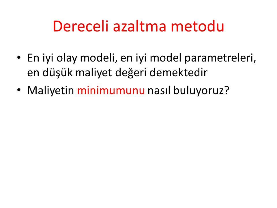 Dereceli azaltma metodu En iyi olay modeli, en iyi model parametreleri, en düşük maliyet değeri demektedir Maliyetin minimumunu nasıl buluyoruz?