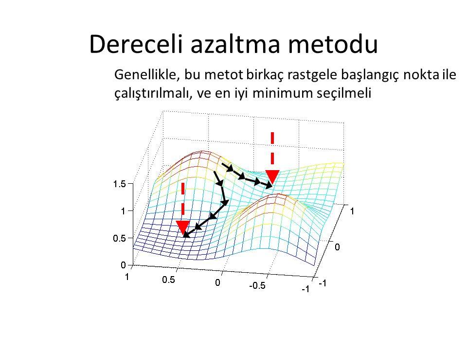 Dereceli azaltma metodu Genellikle, bu metot birkaç rastgele başlangıç nokta ile çalıştırılmalı, ve en iyi minimum seçilmeli