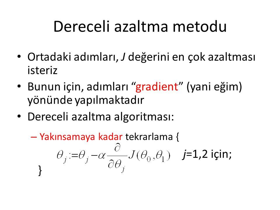 Dereceli azaltma metodu Ortadaki adımları, J değerini en çok azaltması isteriz Bunun için, adımları gradient (yani eğim) yönünde yapılmaktadır Dereceli azaltma algoritması: – Yakınsamaya kadar tekrarlama { j=1,2 için; }
