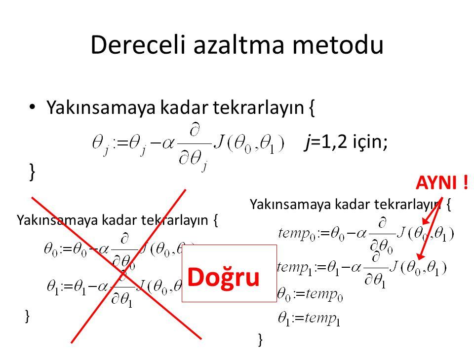 Dereceli azaltma metodu Yakınsamaya kadar tekrarlayın { j=1,2 için; } Yakınsamaya kadar tekrarlayın { } } AYNI .