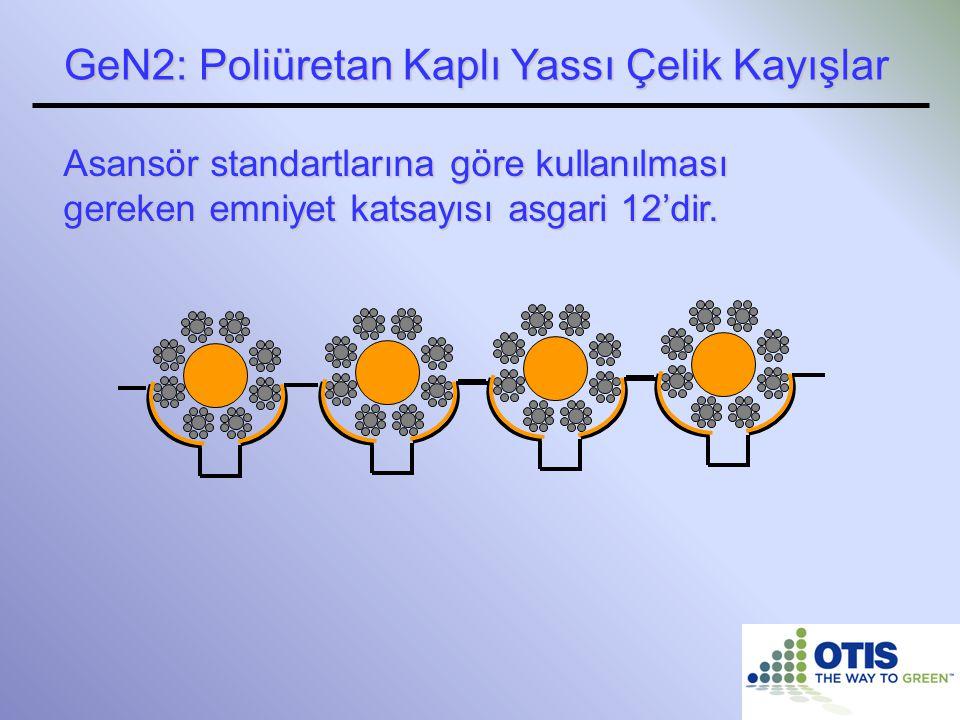 GeN2: Poliüretan Kaplı Yassı Çelik Kayışlar Asansör standartlarına göre kullanılması gereken emniyet katsayısı asgari 12'dir.